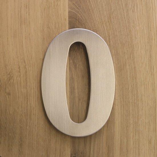 RVS huisnummer 0